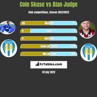 Cole Skuse vs Alan Judge h2h player stats