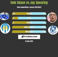 Cole Skuse vs Jay Spearing h2h player stats