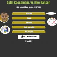 Colin Coosemans vs Eike Bansen h2h player stats