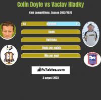 Colin Doyle vs Vaclav Hladky h2h player stats