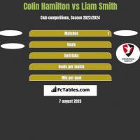 Colin Hamilton vs Liam Smith h2h player stats