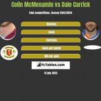 Colin McMenamin vs Dale Carrick h2h player stats