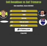 Coll Donaldson vs Carl Tremarco h2h player stats