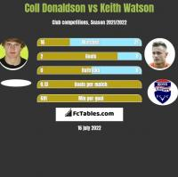 Coll Donaldson vs Keith Watson h2h player stats