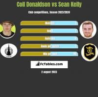 Coll Donaldson vs Sean Kelly h2h player stats