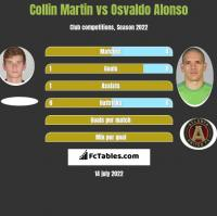 Collin Martin vs Osvaldo Alonso h2h player stats