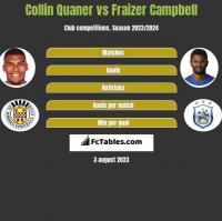 Collin Quaner vs Fraizer Campbell h2h player stats