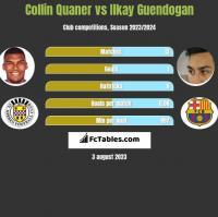 Collin Quaner vs Ilkay Guendogan h2h player stats