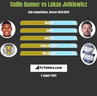 Collin Quaner vs Lukas Jutkiewicz h2h player stats