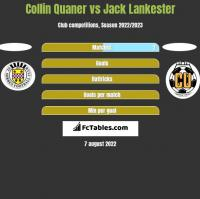 Collin Quaner vs Jack Lankester h2h player stats
