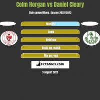 Colm Horgan vs Daniel Cleary h2h player stats