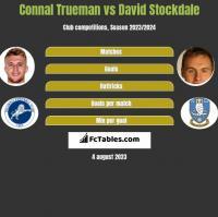 Connal Trueman vs David Stockdale h2h player stats