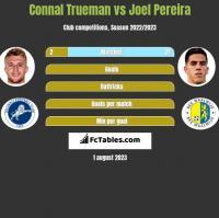 Connal Trueman vs Joel Pereira h2h player stats