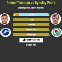 Connal Trueman vs Aynsley Pears h2h player stats
