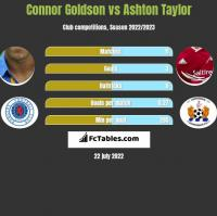 Connor Goldson vs Ashton Taylor h2h player stats