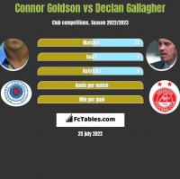 Connor Goldson vs Declan Gallagher h2h player stats
