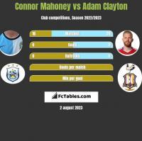 Connor Mahoney vs Adam Clayton h2h player stats