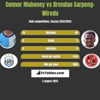 Connor Mahoney vs Brendan Sarpeng-Wiredu h2h player stats