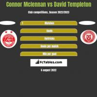 Connor Mclennan vs David Templeton h2h player stats