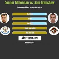 Connor Mclennan vs Liam Grimshaw h2h player stats