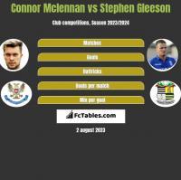 Connor Mclennan vs Stephen Gleeson h2h player stats