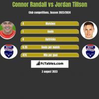 Connor Randall vs Jordan Tillson h2h player stats
