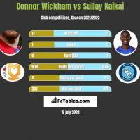 Connor Wickham vs Sullay Kaikai h2h player stats