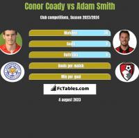 Conor Coady vs Adam Smith h2h player stats
