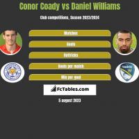 Conor Coady vs Daniel Williams h2h player stats