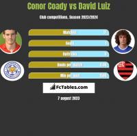 Conor Coady vs David Luiz h2h player stats