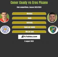 Conor Coady vs Eros Pisano h2h player stats