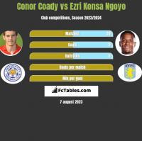 Conor Coady vs Ezri Konsa Ngoyo h2h player stats