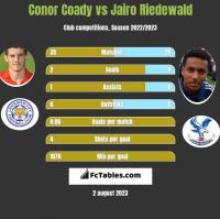 Conor Coady vs Jairo Riedewald h2h player stats