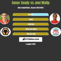 Conor Coady vs Joel Matip h2h player stats