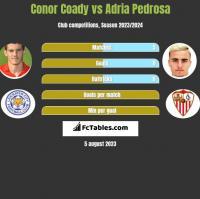 Conor Coady vs Adria Pedrosa h2h player stats
