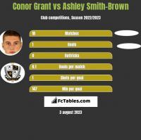 Conor Grant vs Ashley Smith-Brown h2h player stats
