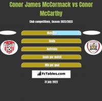 Conor James McCormack vs Conor McCarthy h2h player stats