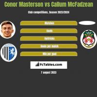 Conor Masterson vs Callum McFadzean h2h player stats