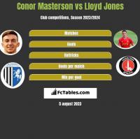 Conor Masterson vs Lloyd Jones h2h player stats