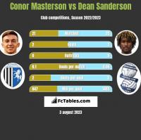 Conor Masterson vs Dean Sanderson h2h player stats