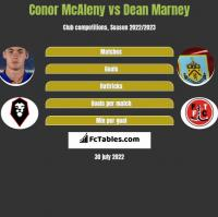 Conor McAleny vs Dean Marney h2h player stats