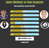 Conor McAleny vs Sam Cosgrove h2h player stats