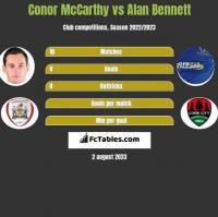 Conor McCarthy vs Alan Bennett h2h player stats
