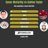 Conor McCarthy vs Ashton Taylor h2h player stats
