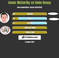 Conor McCarthy vs Colm Deasy h2h player stats
