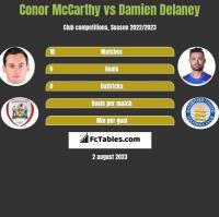 Conor McCarthy vs Damien Delaney h2h player stats
