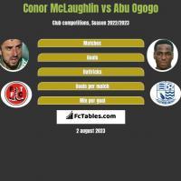 Conor McLaughlin vs Abu Ogogo h2h player stats