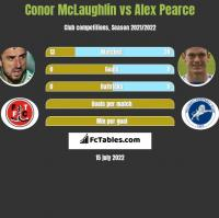 Conor McLaughlin vs Alex Pearce h2h player stats
