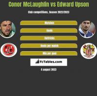 Conor McLaughlin vs Edward Upson h2h player stats