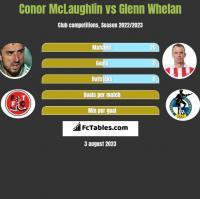 Conor McLaughlin vs Glenn Whelan h2h player stats